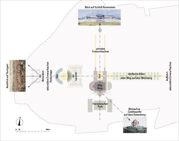 Abbildung 2: Park